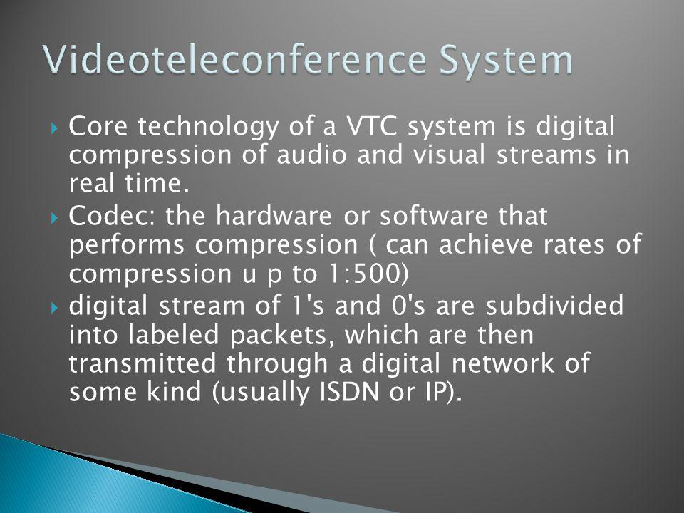 Core technology of a VTC system is digital compression of audio and visual streams in real time.
