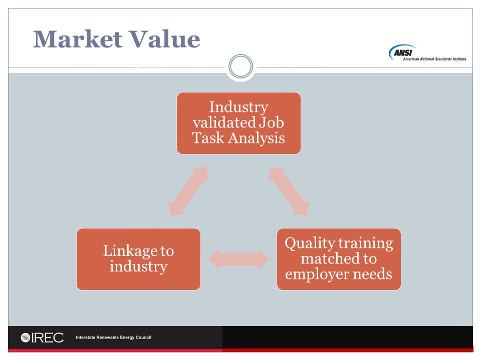 Linkage with Industry The certificate-awarding entity shall maintain relationships with the subject industry to ensure the continued currency and market value of the certificate Employers Associations Workforce Dev.
