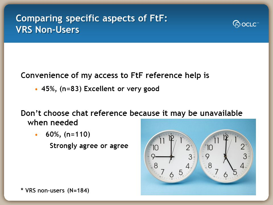 Comparing specific aspects of FtF: VRS Non-Users Convenience of my access to FtF reference help is 45%, (n=83) Excellent or very good Dont choose chat reference because it may be unavailable when needed 60%, (n=110) Strongly agree or agree * VRS non-users (N=184)