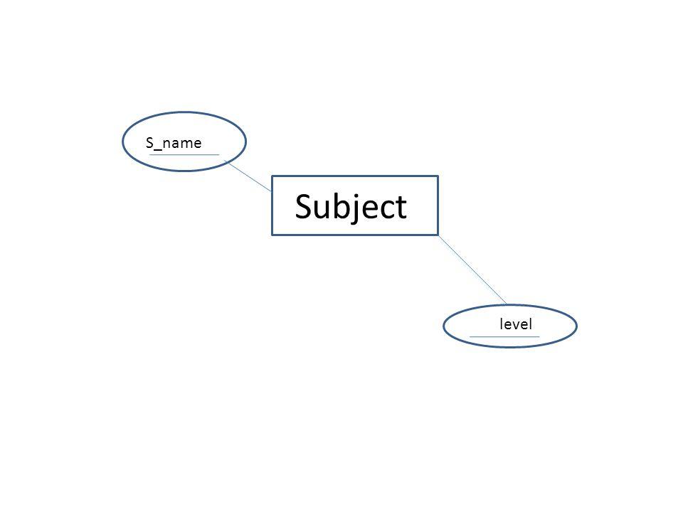 Subject level v S_name