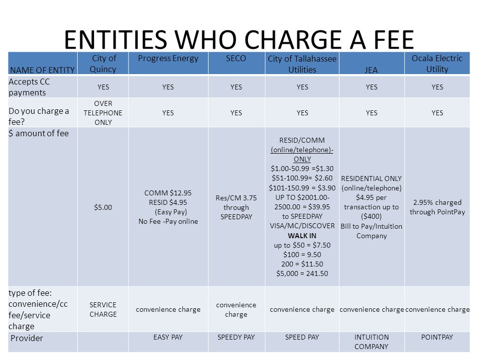 ENTITIES WHO CHARGE A FEE NAME OF ENTITY City of Quincy Progress EnergySECO City of Tallahassee UtilitiesJEA Ocala Electric Utility Accepts CC payments YES Do you charge a fee.
