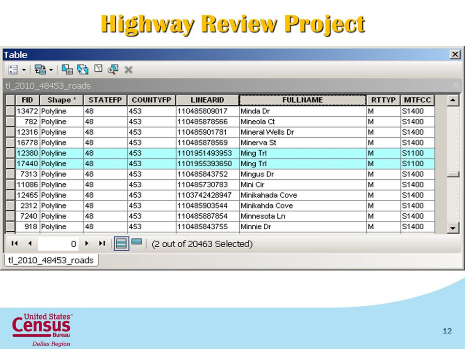 Highway Review Project 12