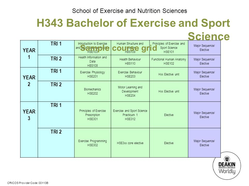 CRICOS Provider Code: 00113B School of Exercise and Nutrition Sciences YEAR 1 TRI 1 Introduction to Exercise and Sport Science Practice HSE103 Human S