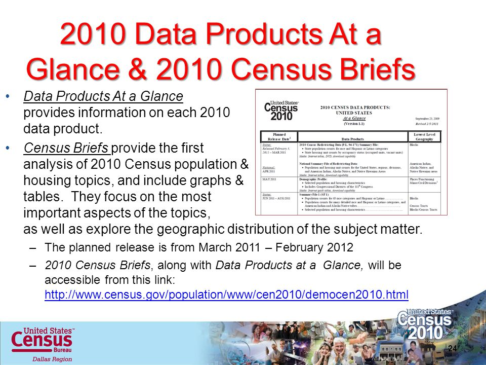 2010 Data Products At a Glance & 2010 Census Briefs Data Products At a Glance provides information on each 2010 data product. Census Briefs provide th