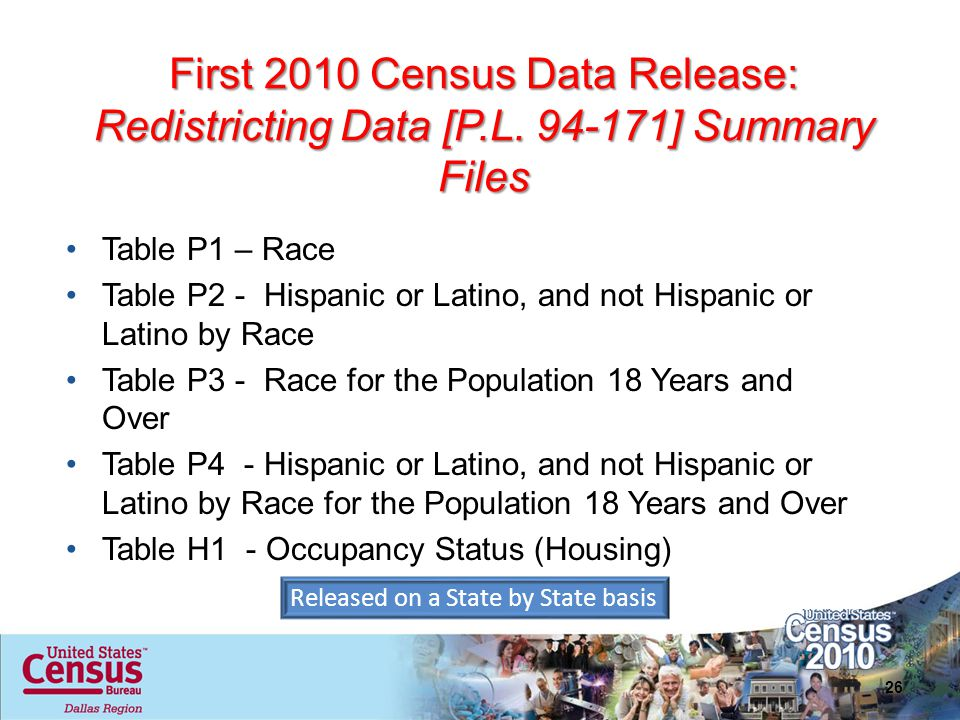 First 2010 Census Data Release: Redistricting Data [P.L. 94-171] Summary Files Table P1 – Race Table P2 - Hispanic or Latino, and not Hispanic or Lati