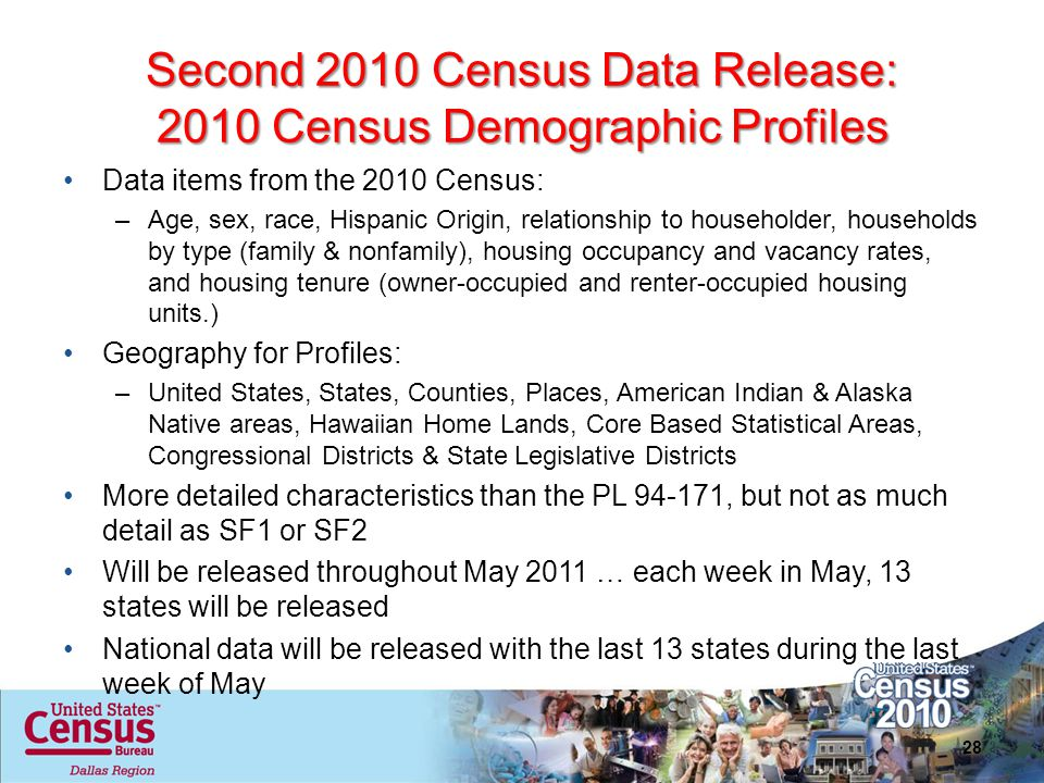 Second 2010 Census Data Release: 2010 Census Demographic Profiles Data items from the 2010 Census: –Age, sex, race, Hispanic Origin, relationship to h