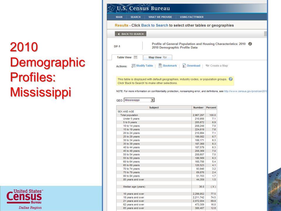 2010 Demographic Profiles: Mississippi 29