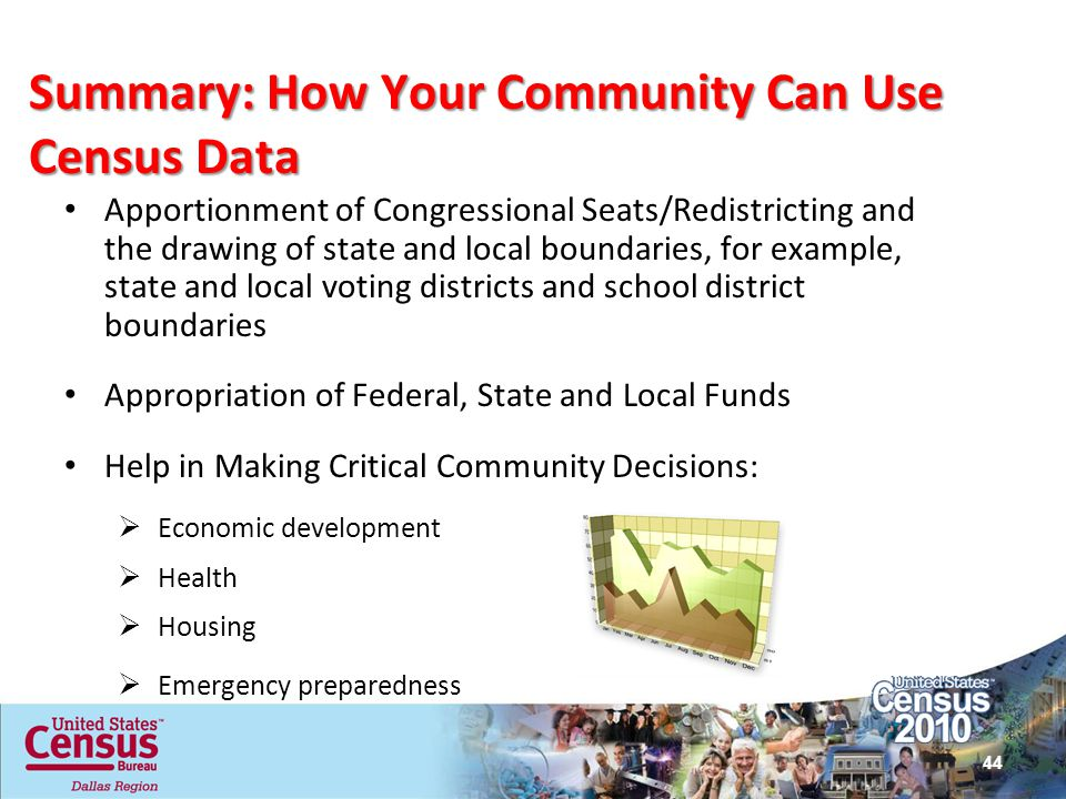 Summary: How Your Community Can Use Census Data Apportionment of Congressional Seats/Redistricting and the drawing of state and local boundaries, for