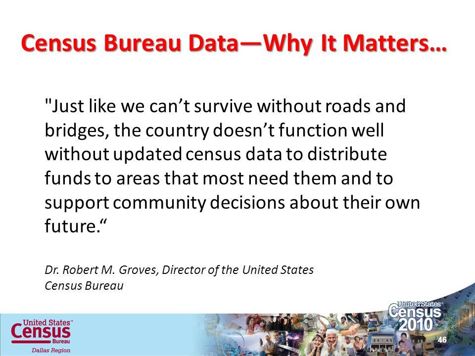 Census Bureau DataWhy It Matters…