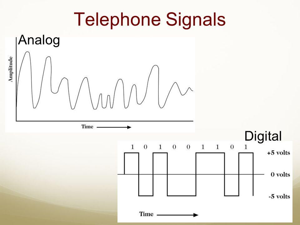 Analog Digital Telephone Signals
