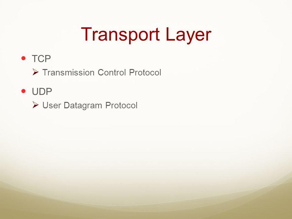 Transport Layer TCP Transmission Control Protocol UDP User Datagram Protocol