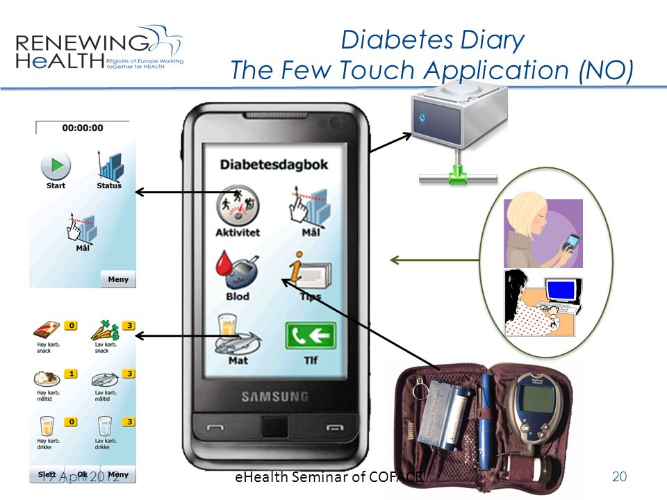 Diabetes Diary The Few Touch Application (NO) 19 April 2012 eHealth Seminar of COFACE 20