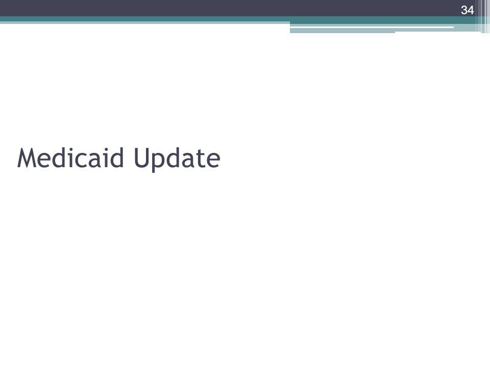 Medicaid Update 34