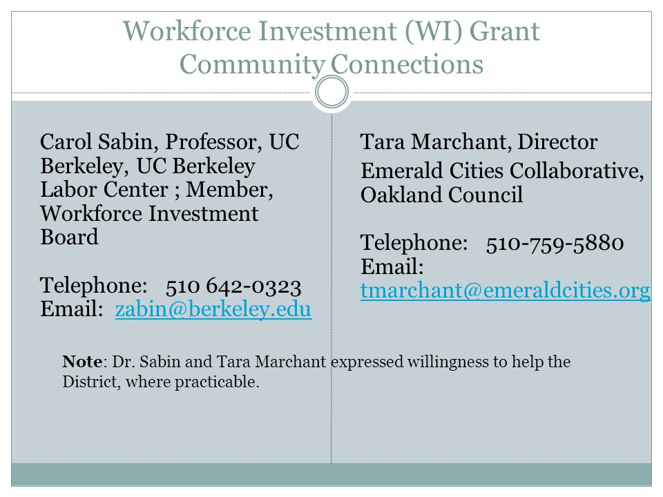 Workforce Investment (WI) Grant Community Connections Carol Sabin, Professor, UC Berkeley, UC Berkeley Labor Center ; Member, Workforce Investment Board Telephone: 510 642-0323 Email: zabin@berkeley.eduzabin@berkeley.edu Tara Marchant, Director Emerald Cities Collaborative, Oakland Council Telephone: 510-759-5880 Email: tmarchant@emeraldcities.org tmarchant@emeraldcities.org Note: Dr.