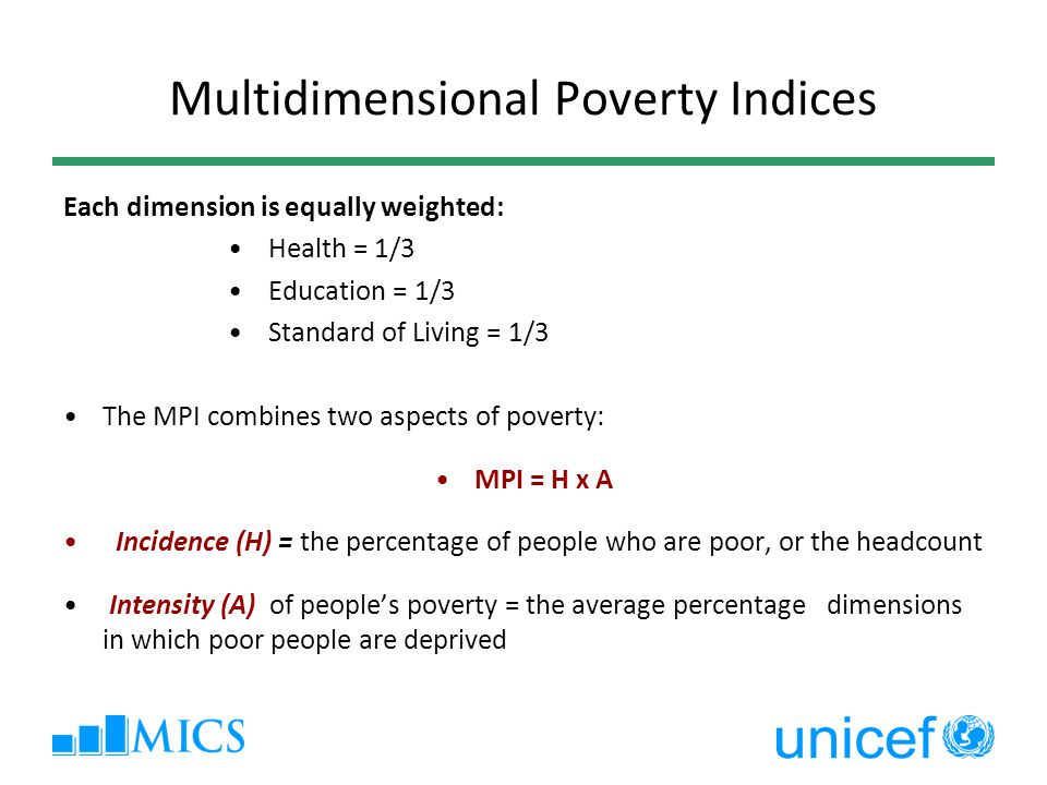 Multidimensional Poverty Indices Each dimension is equally weighted: Health = 1/3 Education = 1/3 Standard of Living = 1/3 The MPI combines two aspect