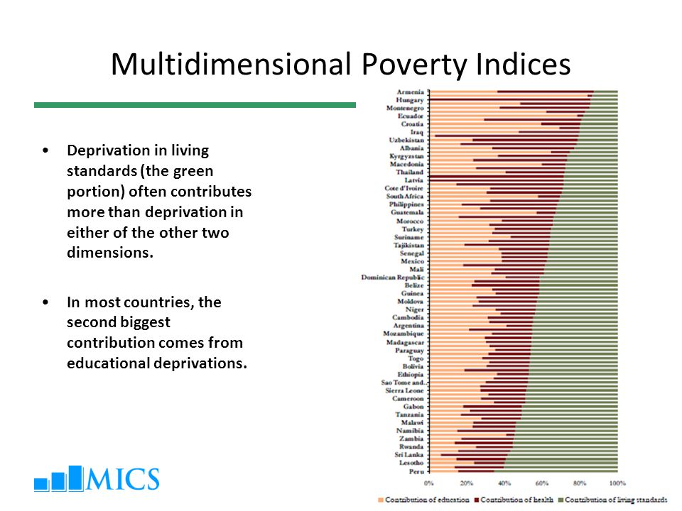 Multidimensional Poverty Indices Deprivation in living standards (the green portion) often contributes more than deprivation in either of the other tw