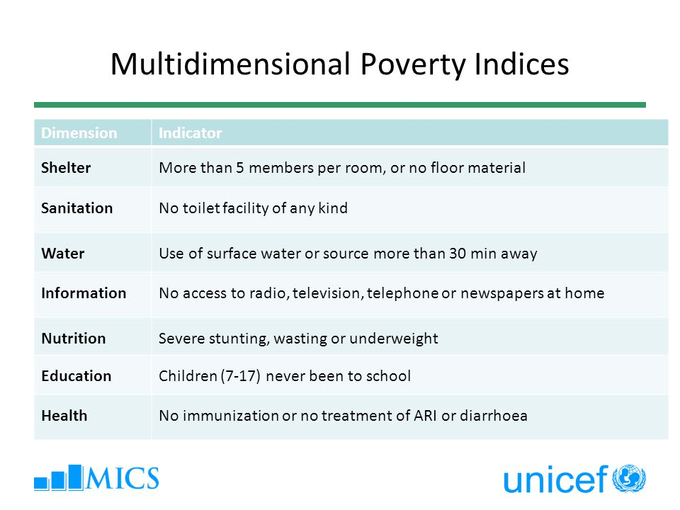 Multidimensional Poverty Indices DimensionIndicator ShelterMore than 5 members per room, or no floor material SanitationNo toilet facility of any kind
