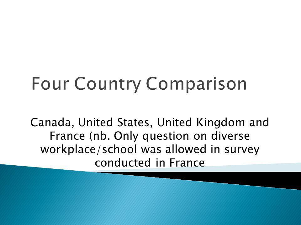 Four Country Comparison Canada, United States, United Kingdom and France (nb.