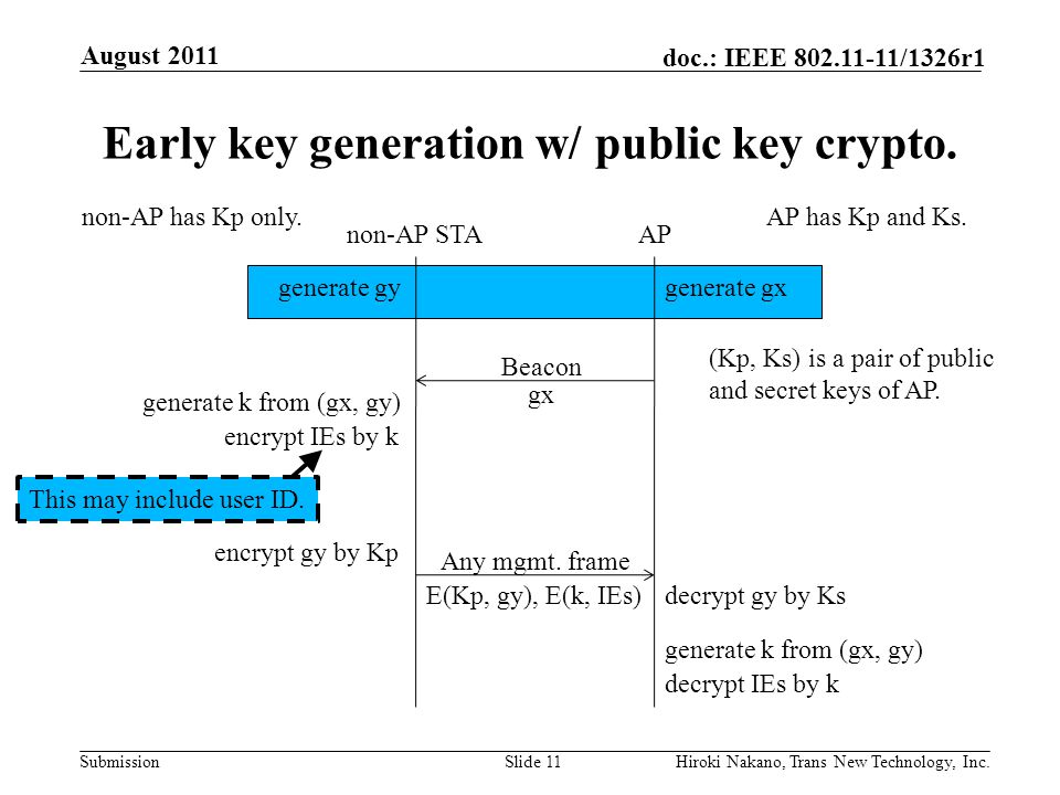 Submission doc.: IEEE 802.11-11/1326r1 Early key generation w/ public key crypto.