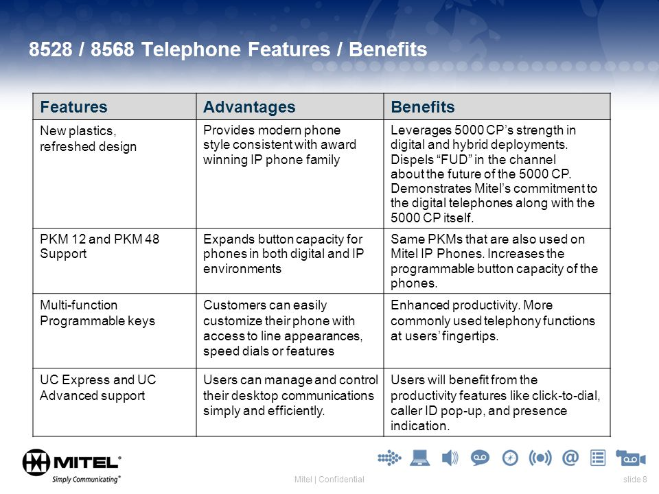 slide 8Mitel | Confidential 8528 / 8568 Telephone Features / Benefits FeaturesAdvantagesBenefits New plastics, refreshed design Provides modern phone style consistent with award winning IP phone family Leverages 5000 CPs strength in digital and hybrid deployments.