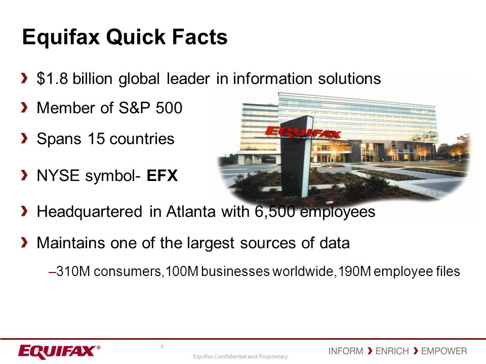 Equifax Confidential and Proprietary 5 International Commercial Information Solutions Consumer Information Solutions Personal Information Solutions Workforce Solutions DELIVER UNIQUE SOLUTIONS… Equifax Corporate Organization Risk ManagementMarketingCollections …TO MEET CUSTOMER NEEDS Enabling Technology Information Analytics & Insight Employment Verification