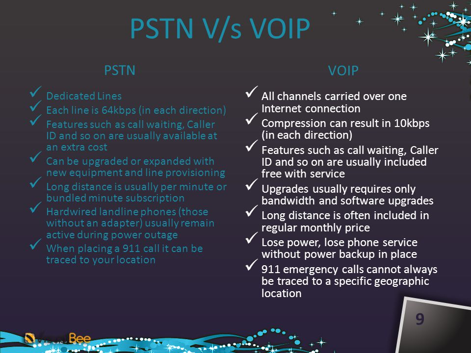 9 PSTN Dedicated Lines Each line is 64kbps (in each direction) Features such as call waiting, Caller ID and so on are usually available at an extra co