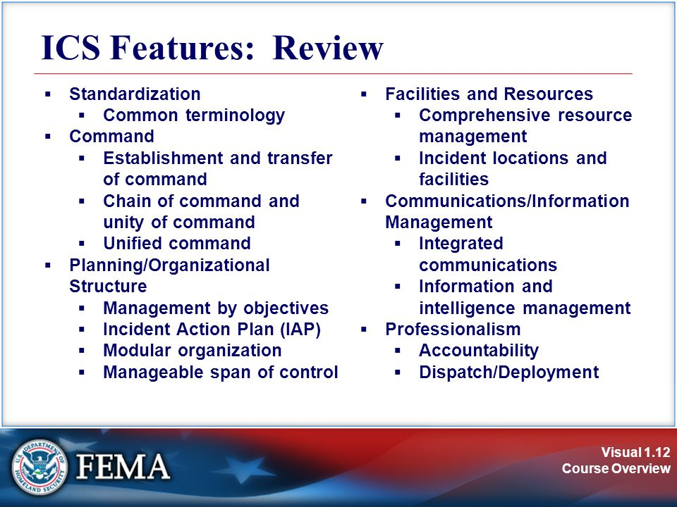 Visual 1.12 Course Overview Facilities and Resources Comprehensive resource management Incident locations and facilities Communications/Information Ma
