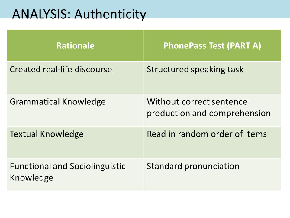 ANALYSIS: Authenticity RationalePhonePass Test (PART A) Created real-life discourseStructured speaking task Grammatical KnowledgeWithout correct sentence production and comprehension Textual KnowledgeRead in random order of items Functional and Sociolinguistic Knowledge Standard pronunciation