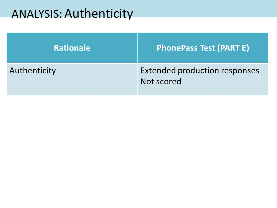 ANALYSIS: Authenticity RationalePhonePass Test (PART E) AuthenticityExtended production responses Not scored