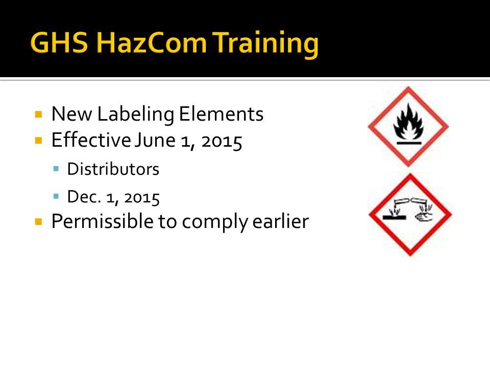 New Labeling Elements Effective June 1, 2015 Distributors Dec. 1, 2015 Permissible to comply earlier