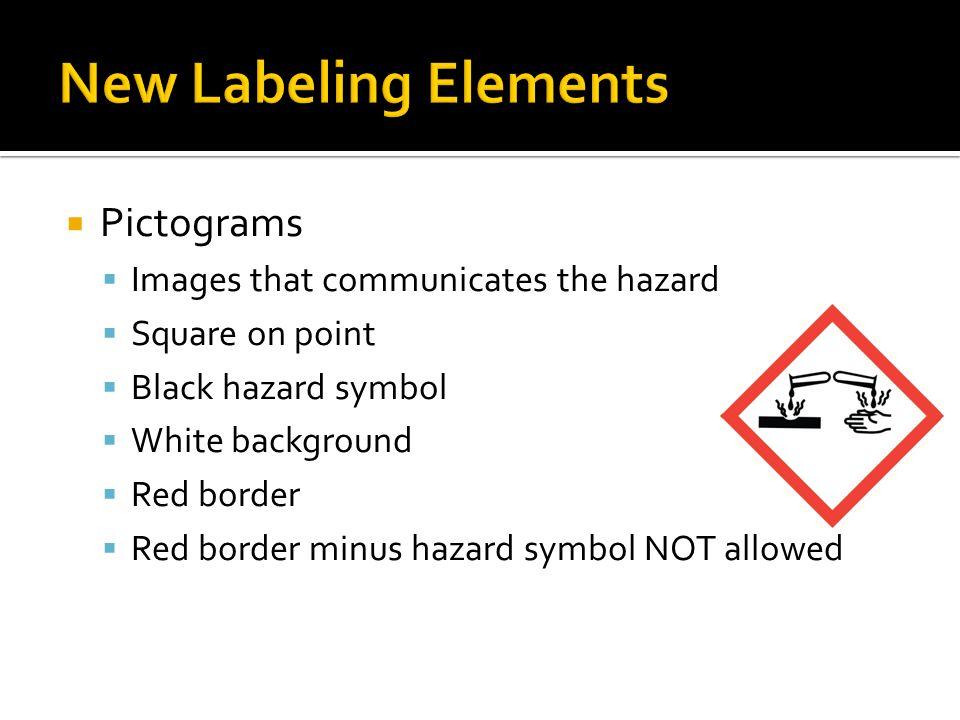 Pictograms Images that communicates the hazard Square on point Black hazard symbol White background Red border Red border minus hazard symbol NOT allo