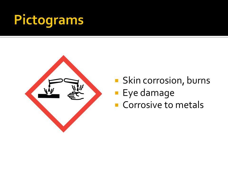 Skin corrosion, burns Eye damage Corrosive to metals