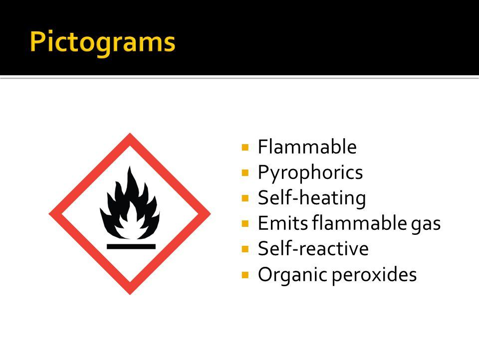 Flammable Pyrophorics Self-heating Emits flammable gas Self-reactive Organic peroxides