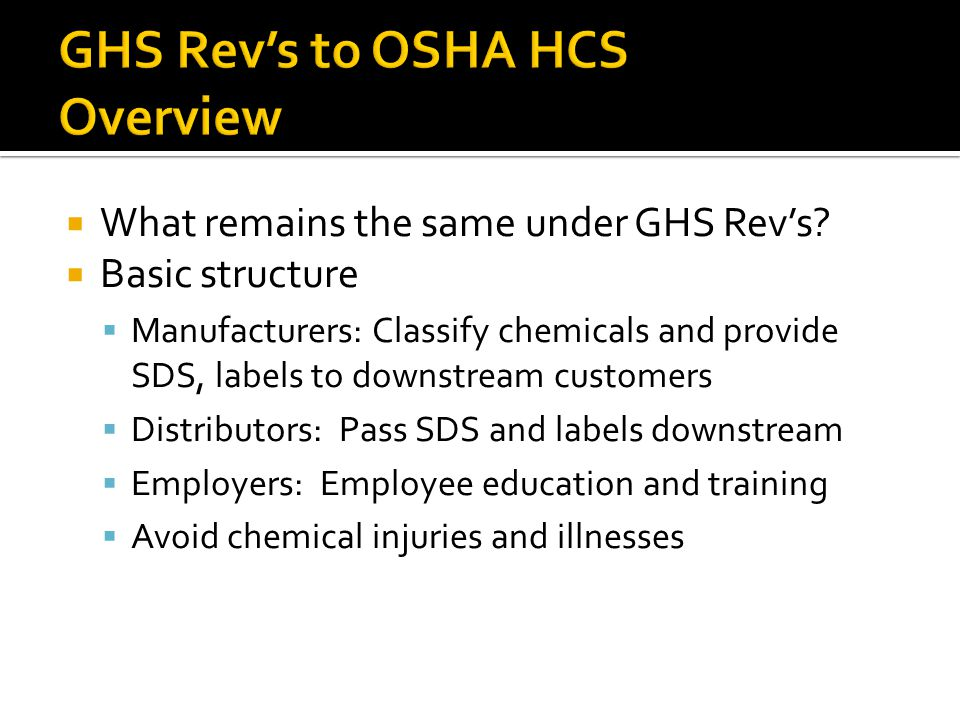 What remains the same under GHS Revs? Basic structure Manufacturers: Classify chemicals and provide SDS, labels to downstream customers Distributors:
