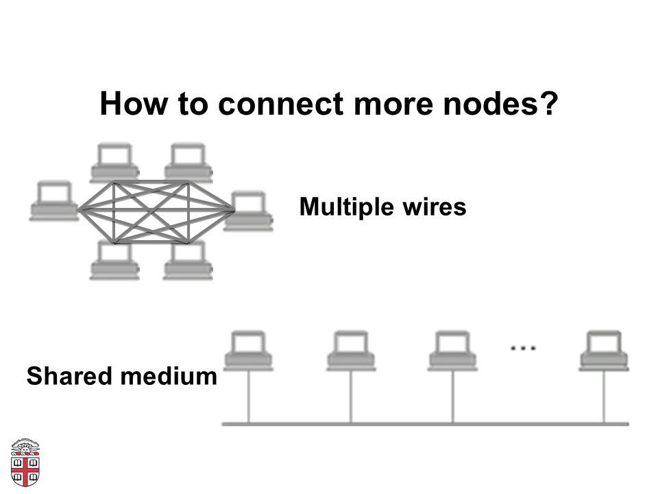How to connect more nodes? Multiple wires Shared medium