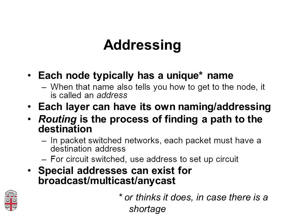 Addressing Each node typically has a unique* name –When that name also tells you how to get to the node, it is called an address Each layer can have i