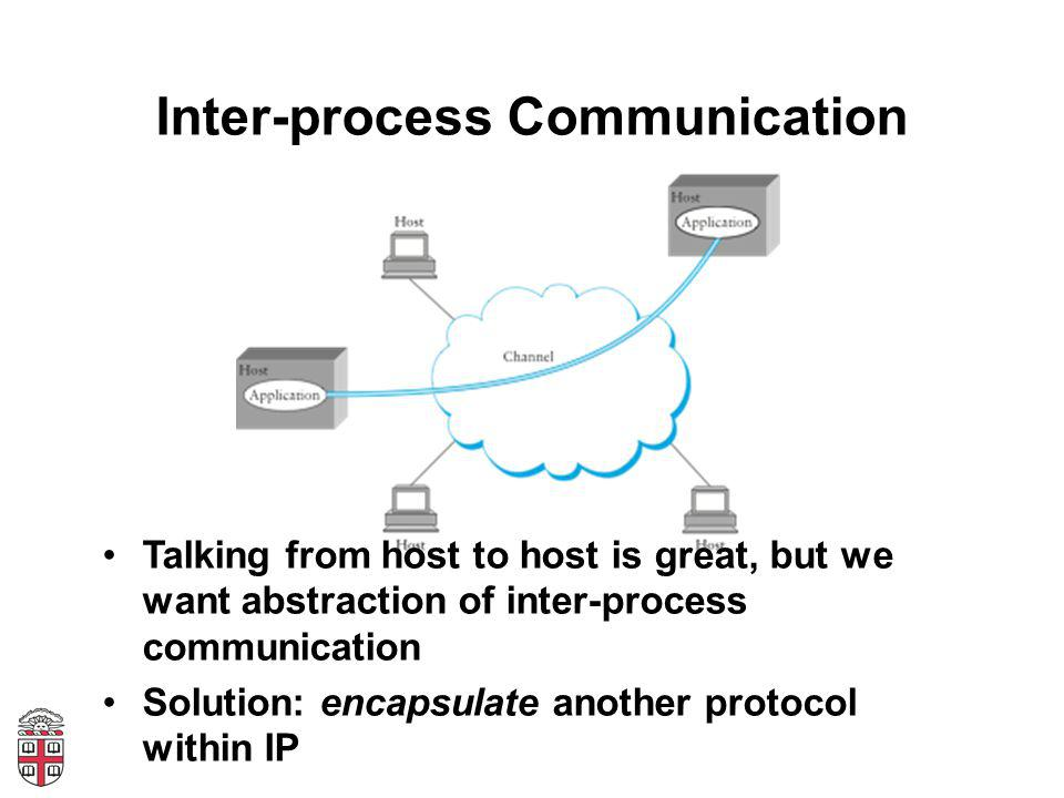 Inter-process Communication Talking from host to host is great, but we want abstraction of inter-process communication Solution: encapsulate another p