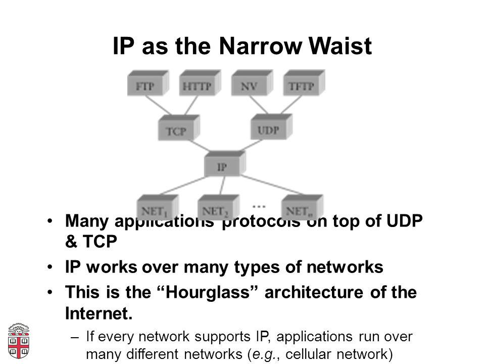 IP as the Narrow Waist Many applications protocols on top of UDP & TCP IP works over many types of networks This is the Hourglass architecture of the