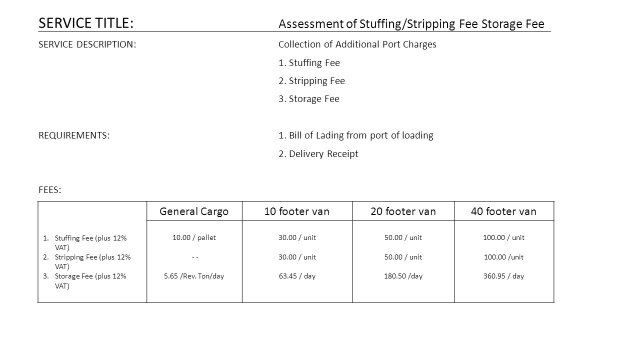 SERVICE TITLE: Assessment of Stuffing/Stripping Fee Storage Fee SERVICE DESCRIPTION:Collection of Additional Port Charges 1.