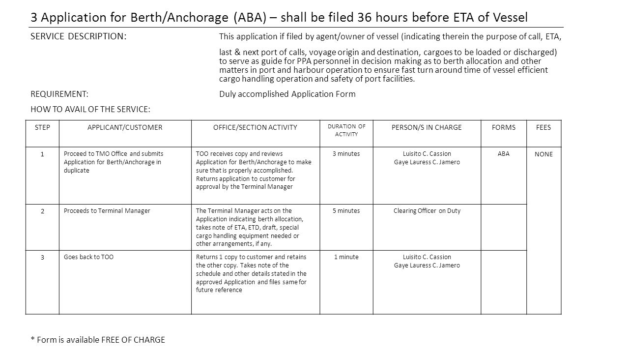 3 Application for Berth/Anchorage (ABA) – shall be filed 36 hours before ETA of Vessel SERVICE DESCRIPTION: This application if filed by agent/owner of vessel (indicating therein the purpose of call, ETA, last & next port of calls, voyage origin and destination, cargoes to be loaded or discharged) to serve as guide for PPA personnel in decision making as to berth allocation and other matters in port and harbour operation to ensure fast turn around time of vessel efficient cargo handling operation and safety of port facilities.