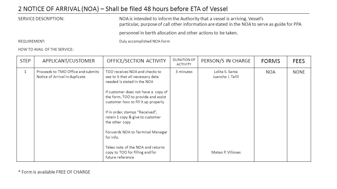 2 NOTICE OF ARRIVAL (NOA) – Shall be filed 48 hours before ETA of Vessel SERVICE DESCRIPTION:NOA is intended to inform the Authority that a vessel is