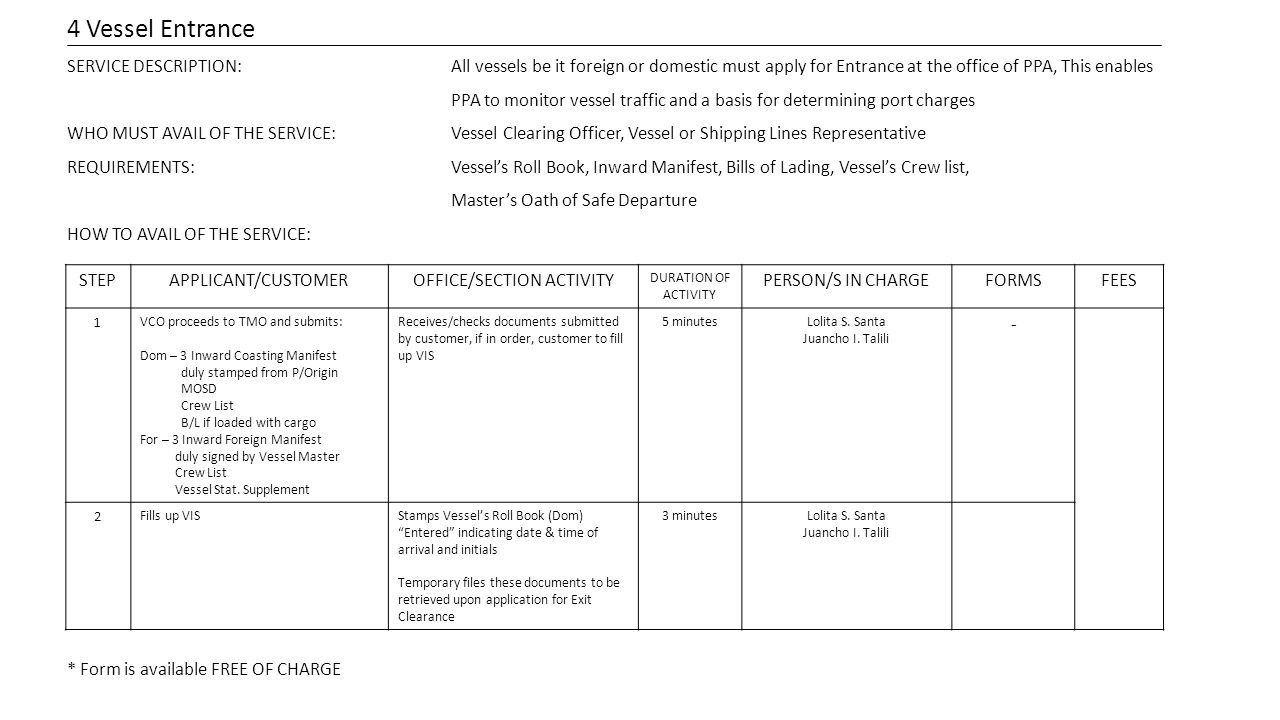 4 Vessel Entrance SERVICE DESCRIPTION:All vessels be it foreign or domestic must apply for Entrance at the office of PPA, This enables PPA to monitor