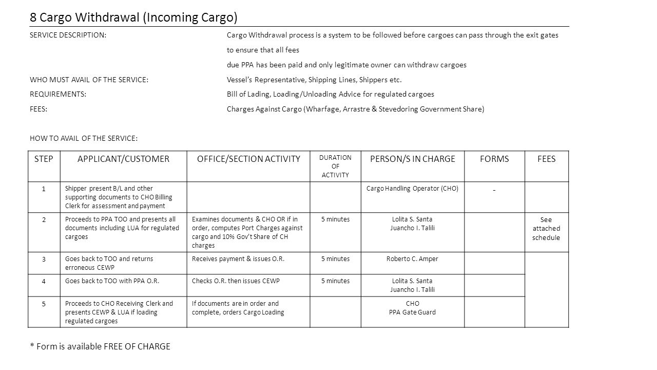 8 Cargo Withdrawal (Incoming Cargo) SERVICE DESCRIPTION:Cargo Withdrawal process is a system to be followed before cargoes can pass through the exit g