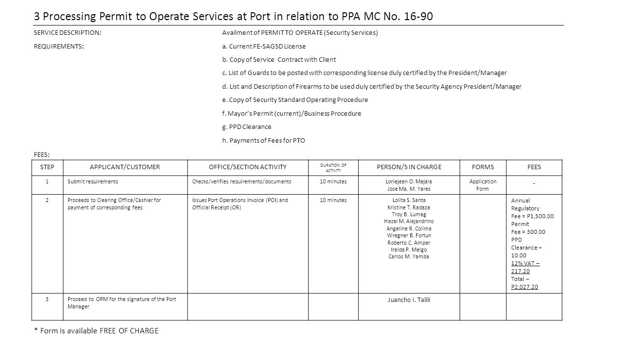3 Processing Permit to Operate Services at Port in relation to PPA MC No. 16-90 SERVICE DESCRIPTION:Availment of PERMIT TO OPERATE (Security Services)