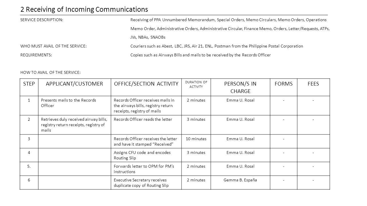 2 Receiving of Incoming Communications SERVICE DESCRIPTION:Receiving of PPA Unnumbered Memorandum, Special Orders, Memo Circulars, Memo Orders, Operat