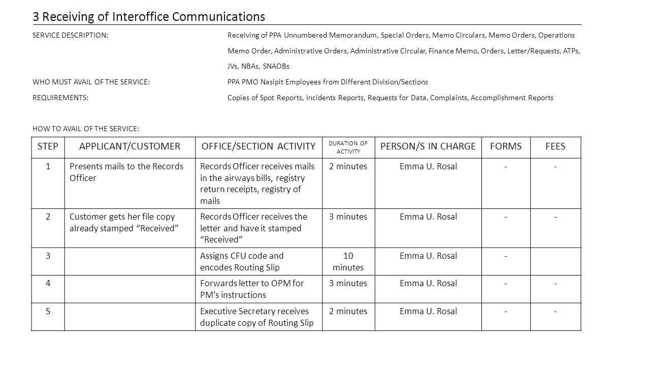 3 Receiving of Interoffice Communications SERVICE DESCRIPTION:Receiving of PPA Unnumbered Memorandum, Special Orders, Memo Circulars, Memo Orders, Operations Memo Order, Administrative Orders, Administrative Circular, Finance Memo, Orders, Letter/Requests, ATPs, JVs, NBAs, SNAOBs WHO MUST AVAIL OF THE SERVICE:PPA PMO Nasipit Employees from Different Division/Sections REQUIREMENTS:Copies of Spot Reports, Incidents Reports, Requests for Data, Complaints, Accomplishment Reports HOW TO AVAIL OF THE SERVICE: STEPAPPLICANT/CUSTOMEROFFICE/SECTION ACTIVITY DURATION OF ACTIVITY PERSON/S IN CHARGEFORMSFEES 1Presents mails to the Records Officer Records Officer receives mails in the airways bills, registry return receipts, registry of mails 2 minutesEmma U.