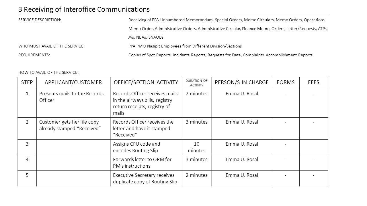 3 Receiving of Interoffice Communications SERVICE DESCRIPTION:Receiving of PPA Unnumbered Memorandum, Special Orders, Memo Circulars, Memo Orders, Ope