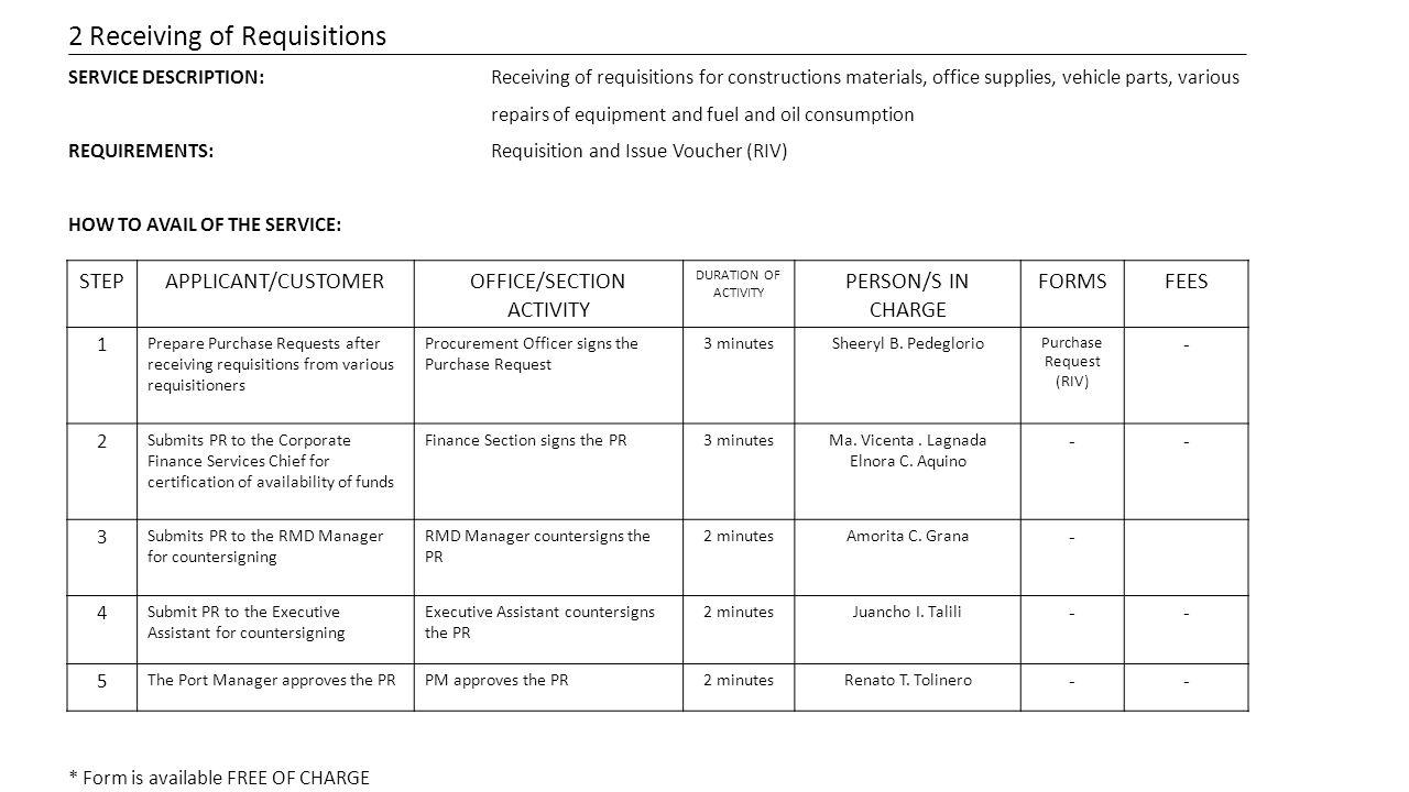 2 Receiving of Requisitions SERVICE DESCRIPTION:Receiving of requisitions for constructions materials, office supplies, vehicle parts, various repairs