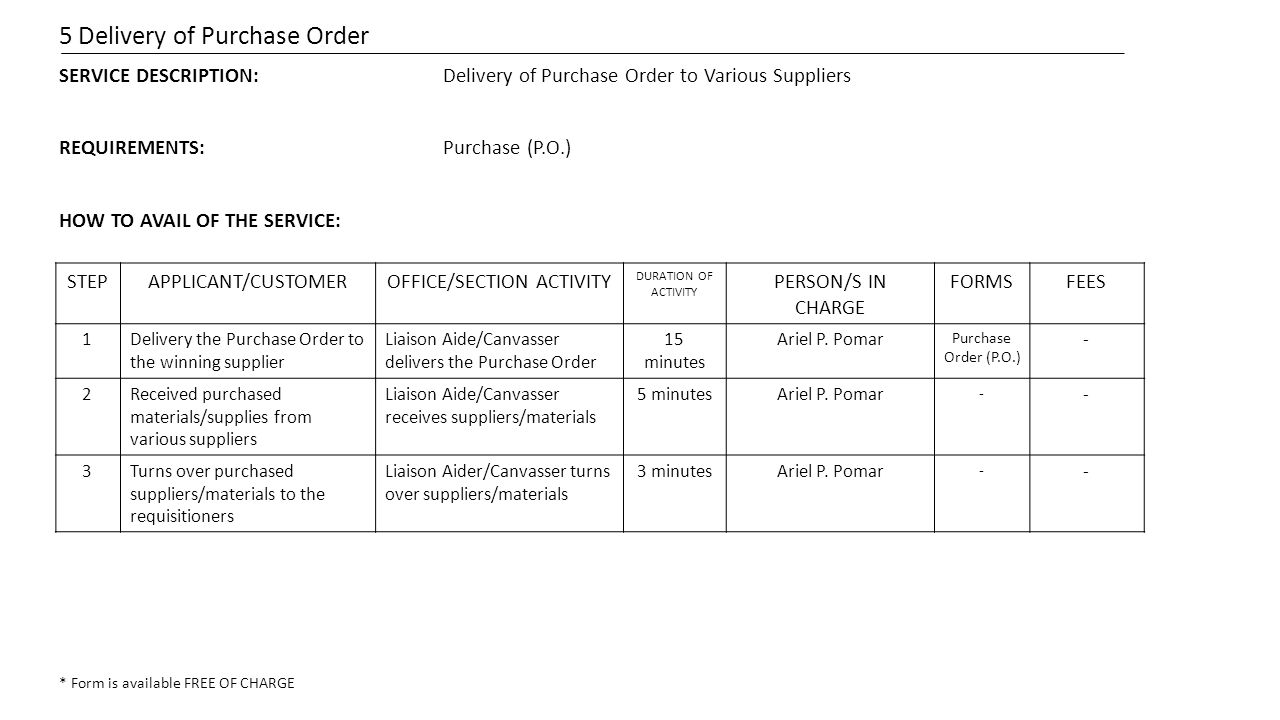 5 Delivery of Purchase Order SERVICE DESCRIPTION:Delivery of Purchase Order to Various Suppliers REQUIREMENTS:Purchase (P.O.) HOW TO AVAIL OF THE SERV