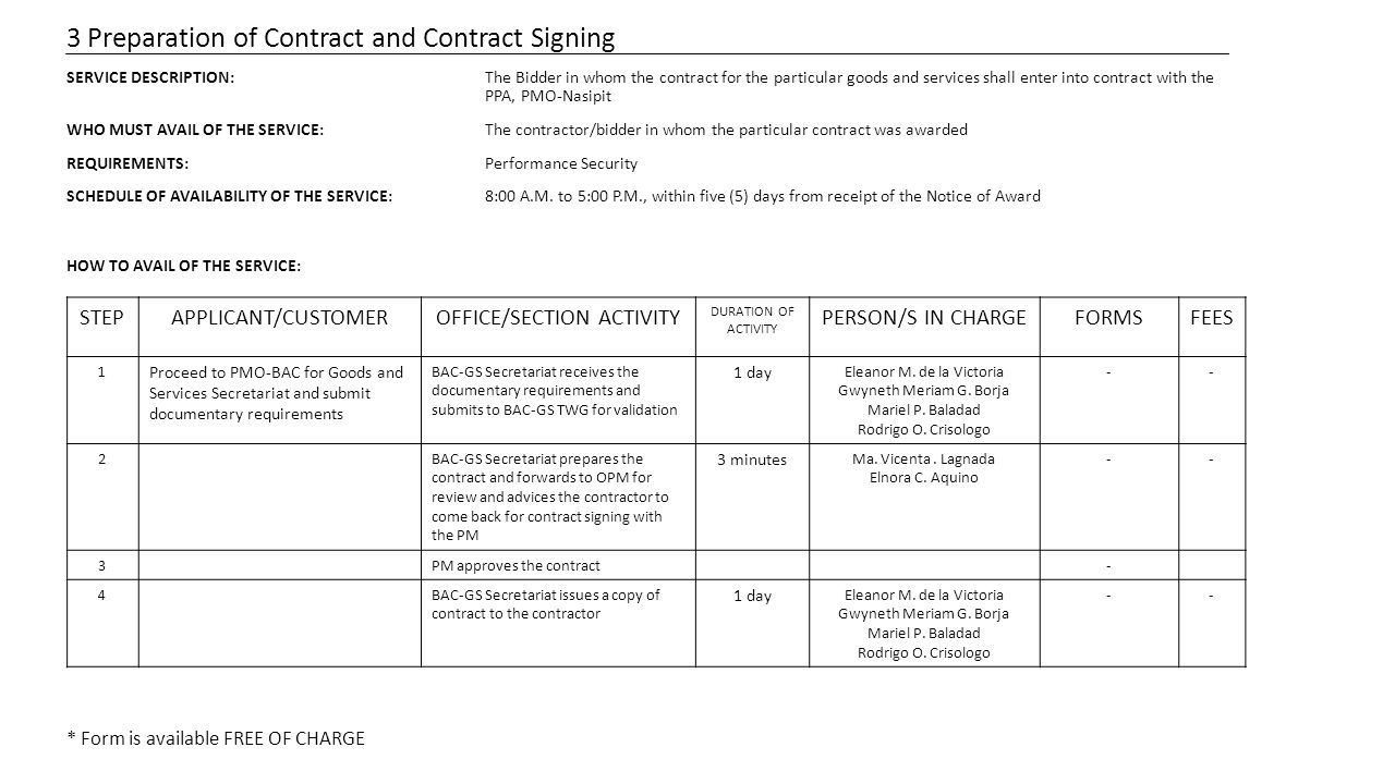 3 Preparation of Contract and Contract Signing SERVICE DESCRIPTION:The Bidder in whom the contract for the particular goods and services shall enter into contract with the PPA, PMO-Nasipit WHO MUST AVAIL OF THE SERVICE:The contractor/bidder in whom the particular contract was awarded REQUIREMENTS:Performance Security SCHEDULE OF AVAILABILITY OF THE SERVICE:8:00 A.M.